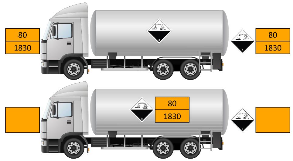 маркировка транспортного средства при перевозке NU 1830 в автоцистерне