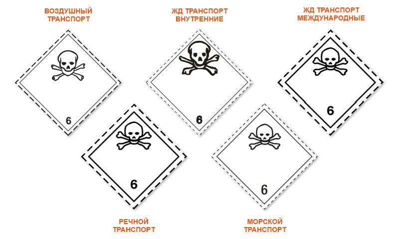 Варианты знака опасности 6.1 по видам транспорта